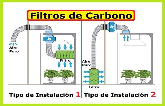 Filtros de carbono para tratamiento de olores en cultivos de interior o indoor www.abonosfertilizantesyplantas.com
